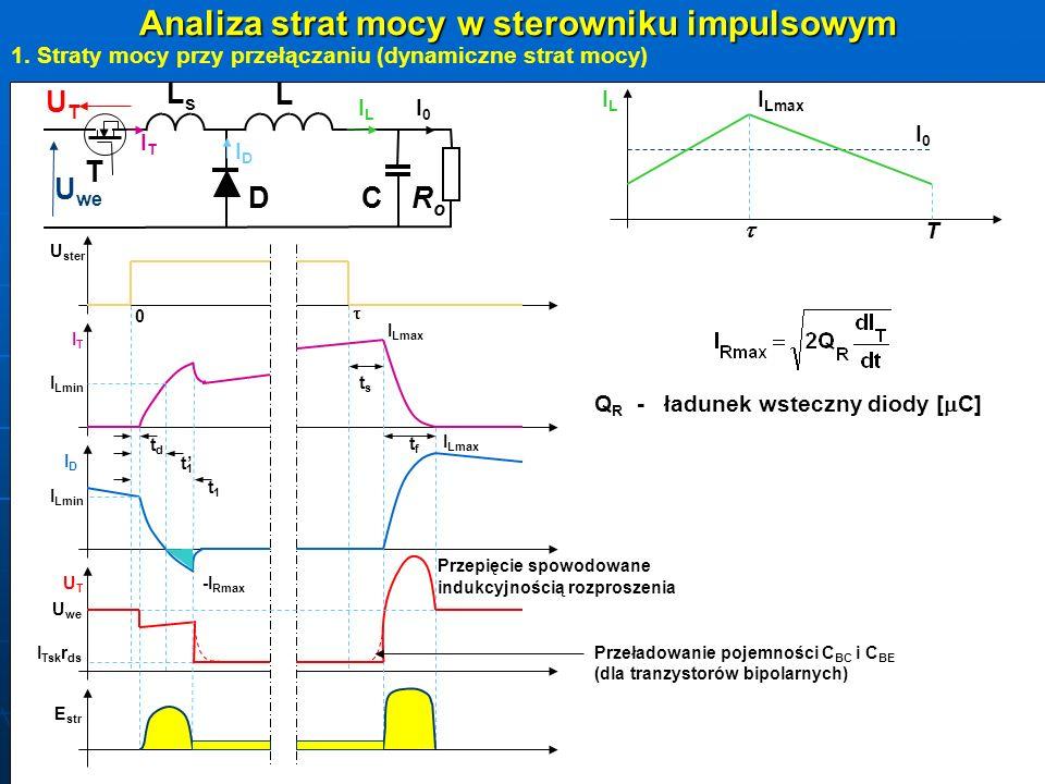 Analiza strat mocy w sterowniku impulsowym 1. Straty mocy przy przełączaniu (dynamiczne strat mocy) D T RoRo L C II0II0 LsLsLsLs U we UTUT ILIL IDID I