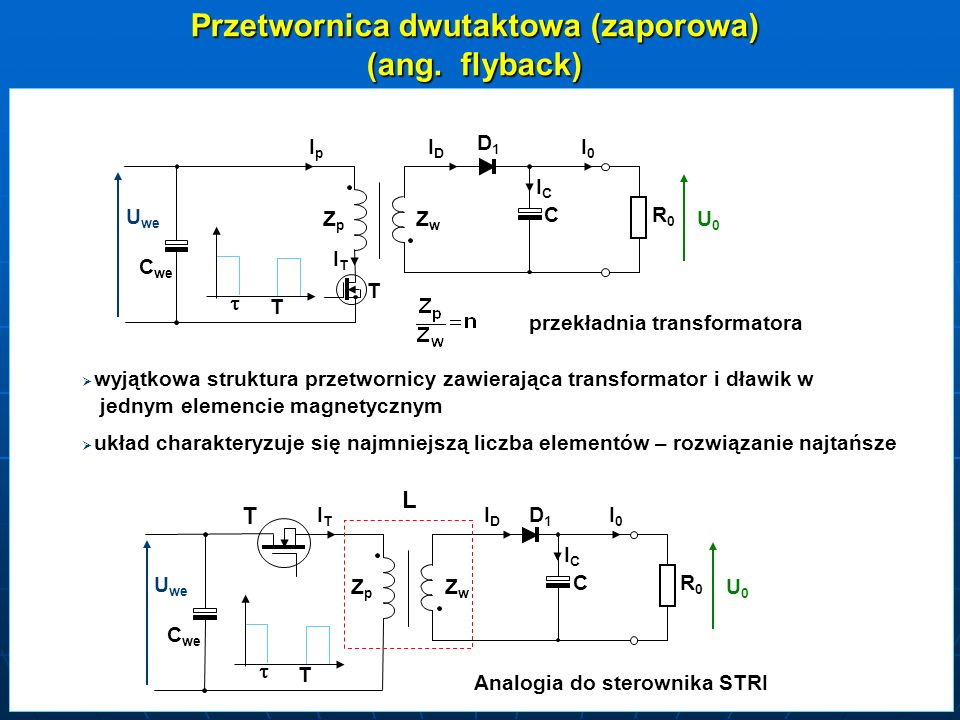Analiza podstawowych przebiegów w przetwornicy dwutaktowej Takt I - tranzystor T włączony ZZpZZp ZZwZZw T DD1DD1 C RR0RR0 U0U0 U we ITITITIT I0I0I0I0 ICICICIC ITITITIT I pmax B H Energia magnetyczna zgromadzona w rdzeniu pod koniec taktu I BSBSBSBS Takt II - tranzystor T wyłączony ZZpZZp ZZwZZw T DD1DD1 C RR0RR0 U we I T =0 I0I0I0I0 ICICICIC U p nU 0 IDIDIDID I Dmax B H BSBSBSBS U0U0 IDIDIDID T Energia magnetyczna oddana z rdzeniu pod koniec taktu II