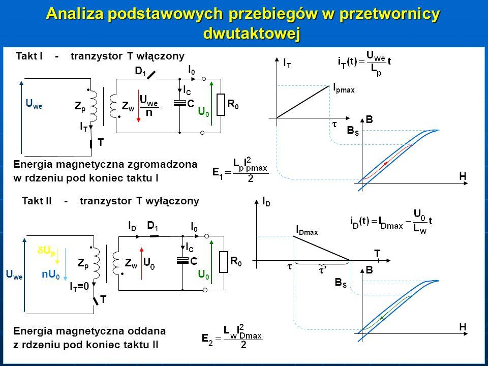 Z bilansu energetycznego wynika: (1) (2) U0U0 Ro II0II0 ~ UCUC LwLw I I Dmax i i D (t) Z równania (1) obliczamy: Al - stała rdzenia tak więc: Również bilansu energetycznego obliczamy U 0 : pod warunkiem, że przepływ strumienia jest nieciągły, czyli < T - jest nieciągły, czyli < T - Dla czasu - I D ( ) = 0, a więc: (3) (4)