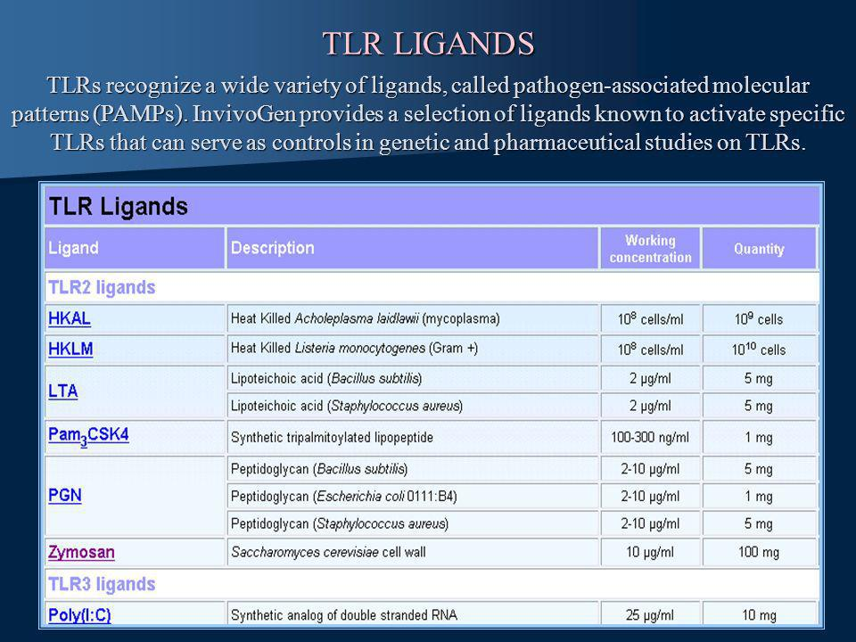 TLRs recognize a wide variety of ligands, called pathogen-associated molecular patterns (PAMPs). InvivoGen provides a selection of ligands known to ac