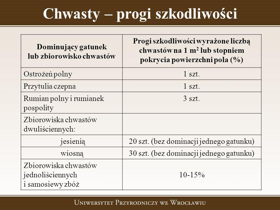 Dominujący gatunek lub zbiorowisko chwastów Progi szkodliwości wyrażone liczbą chwastów na 1 m 2 lub stopniem pokrycia powierzchni pola (%) Ostrożeń p
