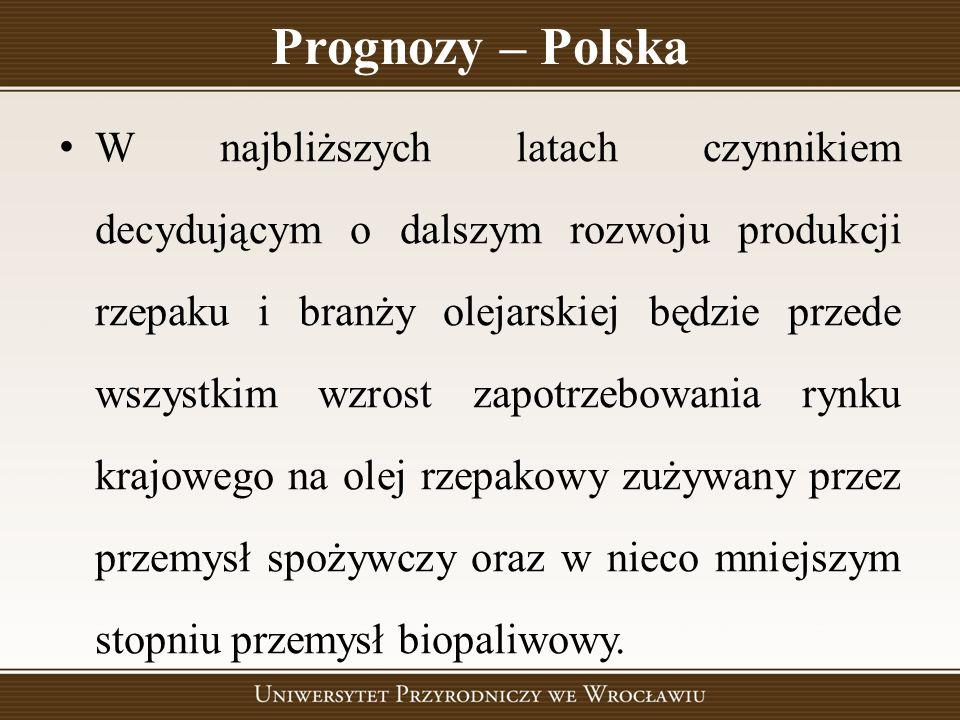 Prognozy – Polska W najbliższych latach czynnikiem decydującym o dalszym rozwoju produkcji rzepaku i branży olejarskiej będzie przede wszystkim wzrost