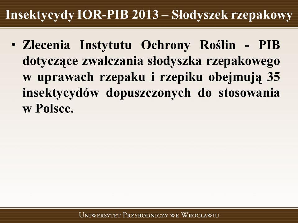 Insektycydy IOR-PIB 2013 – Słodyszek rzepakowy Zlecenia Instytutu Ochrony Roślin - PIB dotyczące zwalczania słodyszka rzepakowego w uprawach rzepaku i