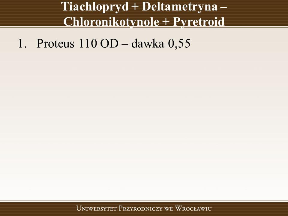 Tiachlopryd + Deltametryna – Chloronikotynole + Pyretroid 1.Proteus 110 OD – dawka 0,55