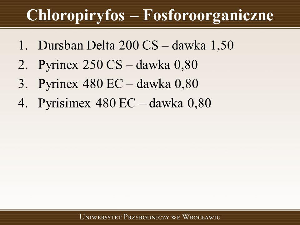 Chloropiryfos – Fosforoorganiczne 1.Dursban Delta 200 CS – dawka 1,50 2.Pyrinex 250 CS – dawka 0,80 3.Pyrinex 480 EC – dawka 0,80 4.Pyrisimex 480 EC –