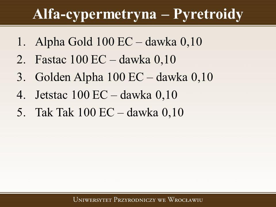 Alfa-cypermetryna – Pyretroidy 1.Alpha Gold 100 EC – dawka 0,10 2.Fastac 100 EC – dawka 0,10 3.Golden Alpha 100 EC – dawka 0,10 4.Jetstac 100 EC – daw