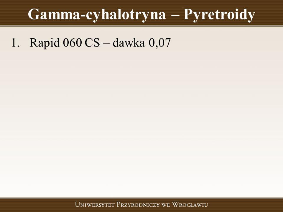 Gamma-cyhalotryna – Pyretroidy 1.Rapid 060 CS – dawka 0,07