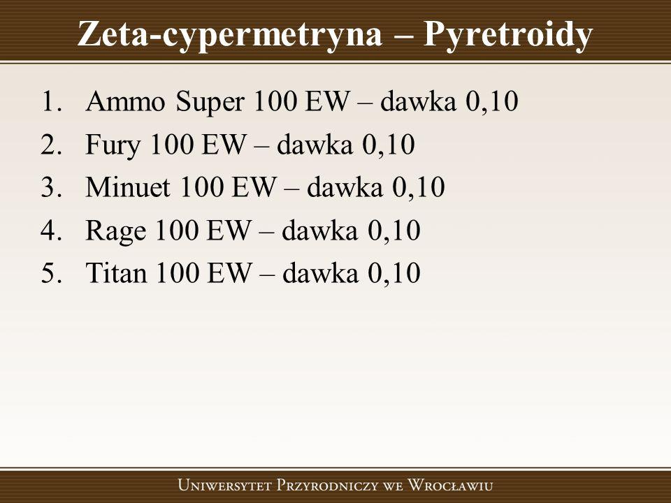 Zeta-cypermetryna – Pyretroidy 1.Ammo Super 100 EW – dawka 0,10 2.Fury 100 EW – dawka 0,10 3.Minuet 100 EW – dawka 0,10 4.Rage 100 EW – dawka 0,10 5.T