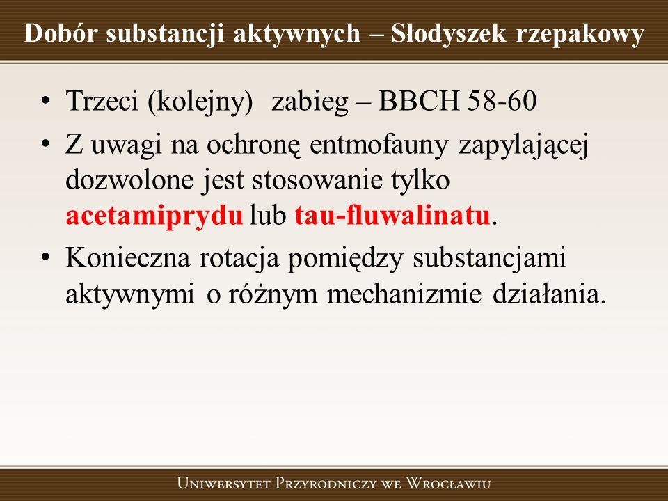 Dobór substancji aktywnych – Słodyszek rzepakowy Trzeci (kolejny) zabieg – BBCH 58-60 Z uwagi na ochronę entmofauny zapylającej dozwolone jest stosowa