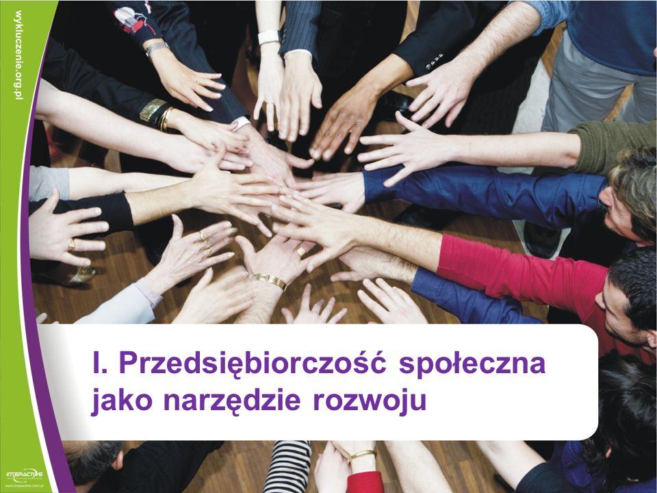23 Przydatne linki Najbardziej aktualny, kompleksowy portal dotyczący ES w Polsce: http://www.ekonomiaspoleczna.pl Podstawowe informacje na temat ES na stronie Ministerstwa Pracy i Polityki Społecznej: http://www.mps.gov.pl Portal Stałej Konferencji Ekonomii Społecznej – platformy instytucji działających w tym obszarze: http://www.skes.pl Portal Agencji Rozwoju i Promocji Spółdzielczości Związku Lustracyjnego Spółdzielni Pracy: http://www.spoldzielnie.org.pl/nws/ Portal Małopolskiej Szkoły Administracji Publicznej dot.
