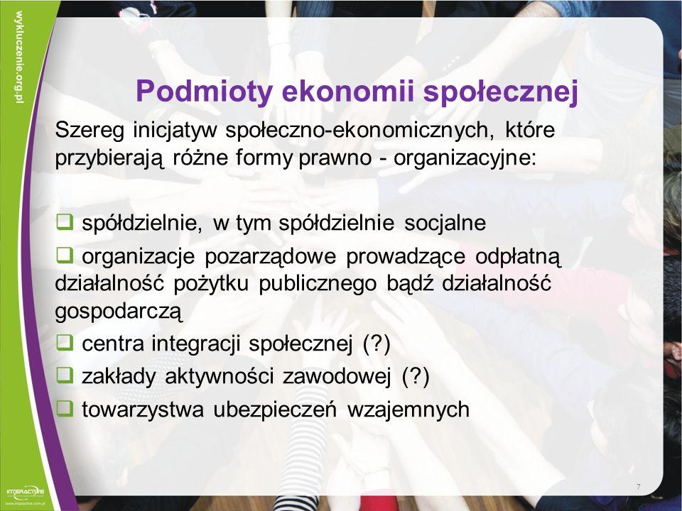 Formy prawne PES w Polsce Spółdzielnie : spółdzielnie pracy, inwalidów, niewidomych, socjalne Organizacje pozarządowe: fundacje i stowarzyszenia Centra Integracji Społecznej (CIS) Kluby Integracji Społecznej (KIS) Zakłady Aktywności Zawodowej (ZAZ) Warsztaty Terapii Zajęciowej (WTZ) Spółka z ograniczoną odpowiedzialnością 28