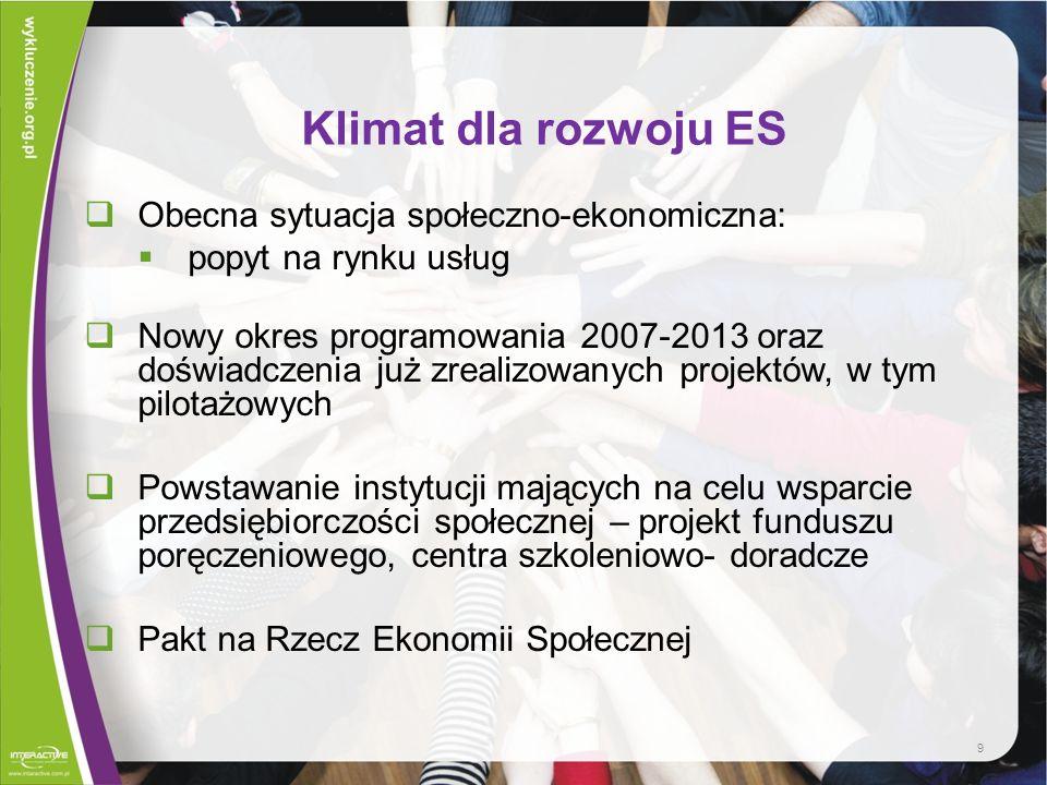 Dobre praktyki polskie –Spółdzielnia Socjalna Victoria Spółdzielnia socjalna założona przez pięć bezrobotnych kobiet z gminy Mogilany.
