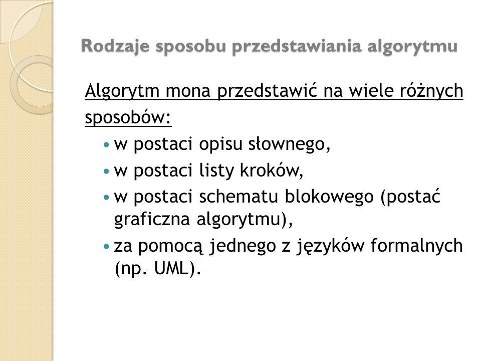 Rodzaje sposobu przedstawiania algorytmu Algorytm mona przedstawić na wiele różnych sposobów: w postaci opisu słownego, w postaci listy kroków, w post
