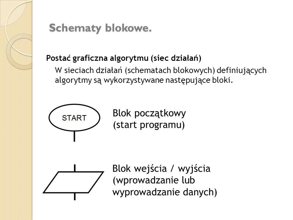 Schematy blokowe. Postać graficzna algorytmu (siec działań) W sieciach działań (schematach blokowych) definiujących algorytmy są wykorzystywane następ