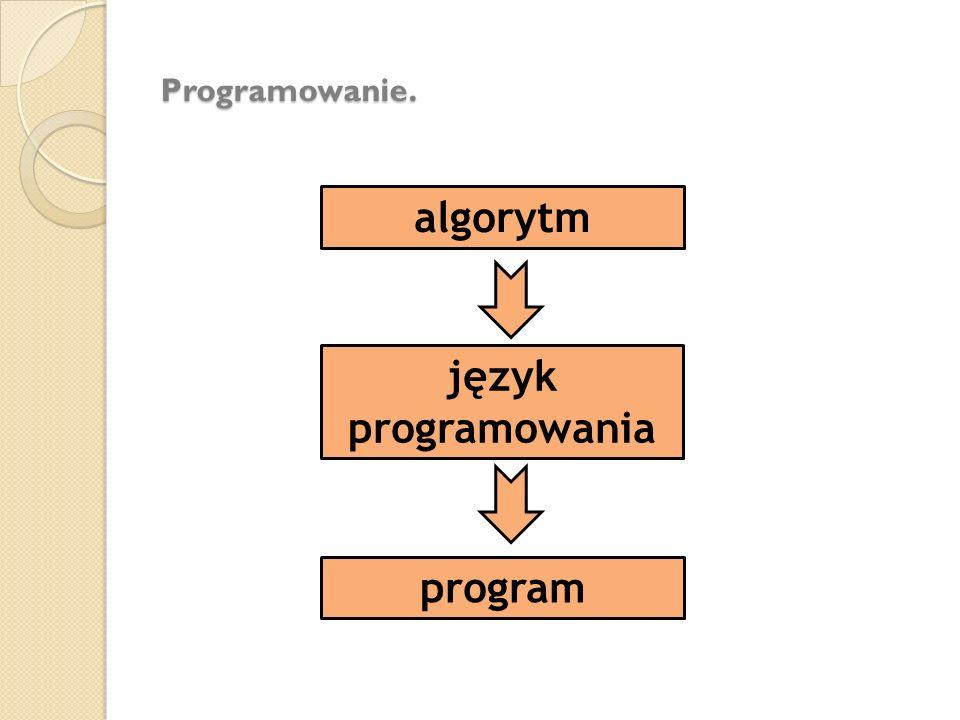 Programowanie. algorytm język programowania program