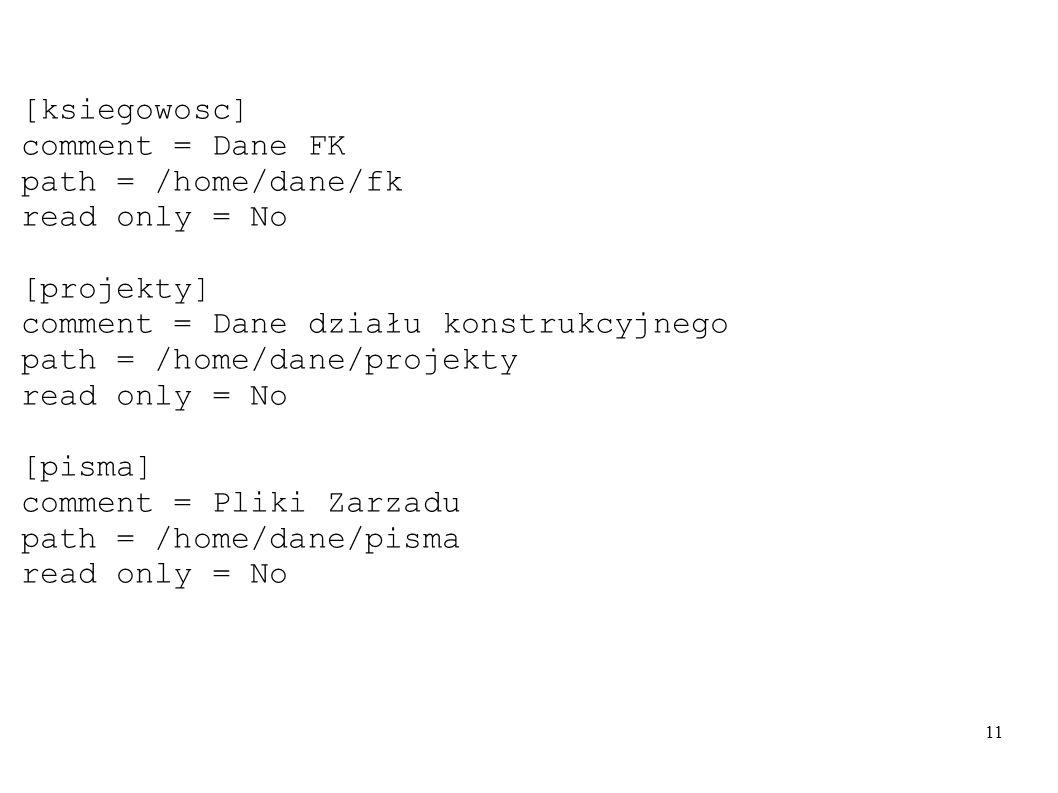 11 [ksiegowosc] comment = Dane FK path = /home/dane/fk read only = No [projekty] comment = Dane działu konstrukcyjnego path = /home/dane/projekty read