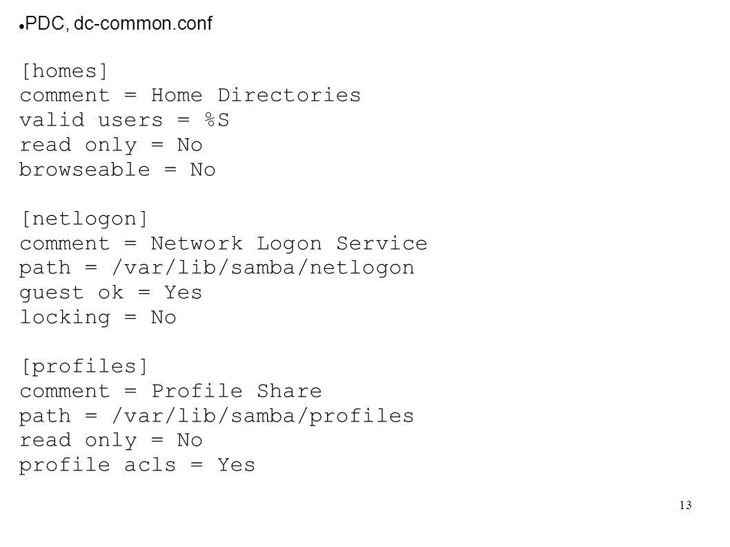 14 PDC, BLDG1, BLDG2 common.conf [global] username map = /etc/samba/smbusers log level = 1 syslog = 0 ( 0-LOG_ERR, 1-LOG_WARNING, 2-LOG_NOTICE, 3-LOG_INFO, >3-LOG_DEBUG) log file = /var/log/samba/%m max log size = 50 smb ports = 139 (Default: smb ports = 445 139) name resolve order = wins bcast hosts time server = Yes printcap name = CUPS show add printer wizard = No shutdown script = /var/lib/samba/scripts/shutdown.sh abort shutdown script = /sbin/shutdown -c utmp = Yes map acl inherit = Yes printing = cups veto files = /*.eml/*.nws/*.{*}/ veto oplock files = /*.doc/*.xls/*.mdb/ include = (anuluje kolejne include)