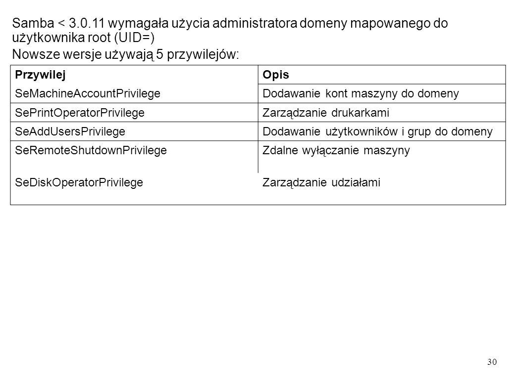 30 Samba < 3.0.11 wymagała użycia administratora domeny mapowanego do użytkownika root (UID=) Nowsze wersje używają 5 przywilejów: PrzywilejOpis SeMac