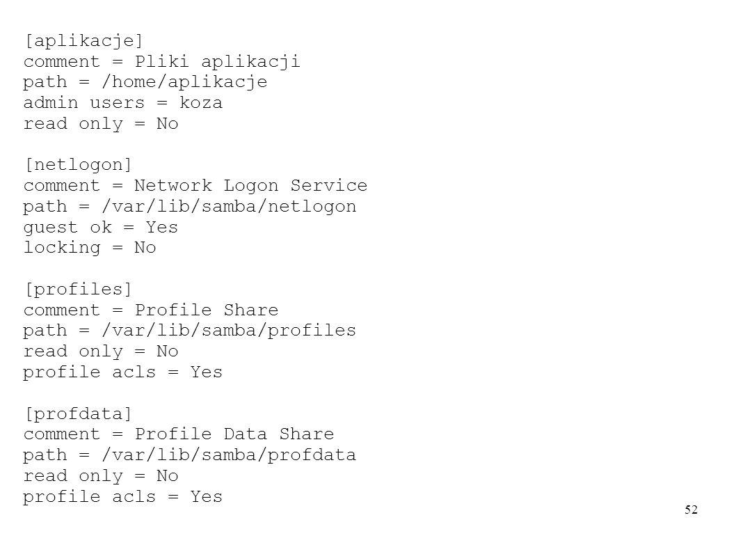 52 [aplikacje] comment = Pliki aplikacji path = /home/aplikacje admin users = koza read only = No [netlogon] comment = Network Logon Service path = /v