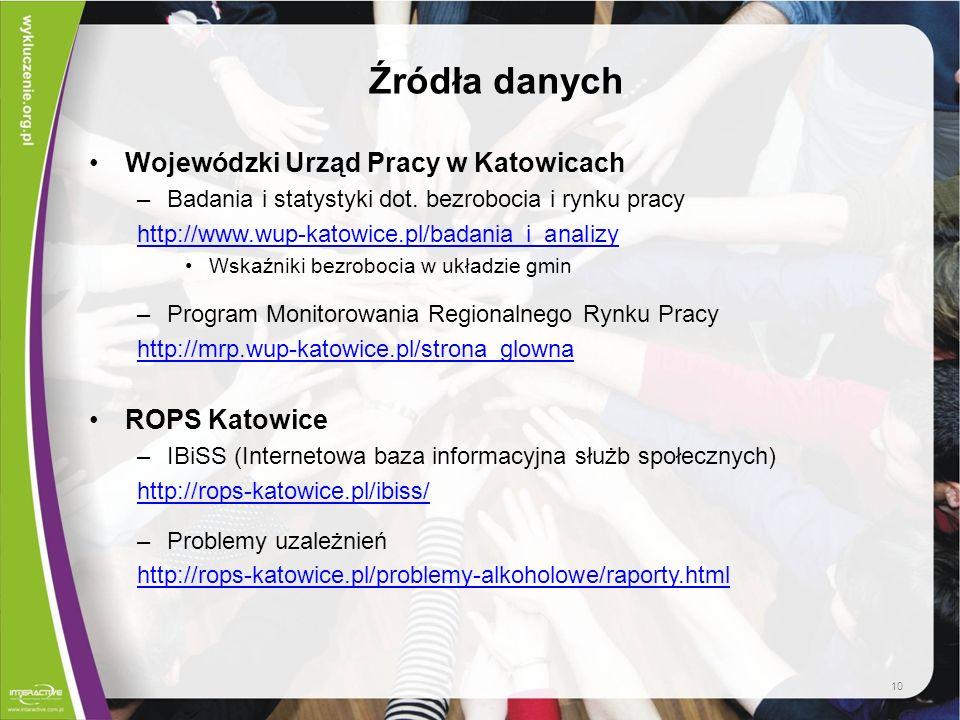 Źródła danych Wojewódzki Urząd Pracy w Katowicach –Badania i statystyki dot. bezrobocia i rynku pracy http://www.wup-katowice.pl/badania_i_analizy Wsk