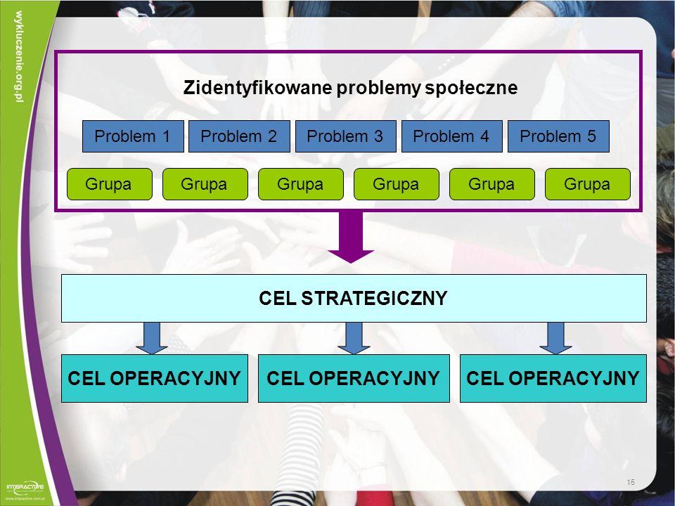Problem 1Problem 2Problem 3Problem 4Problem 5 Grupa CEL STRATEGICZNY CEL OPERACYJNY Zidentyfikowane problemy społeczne 15
