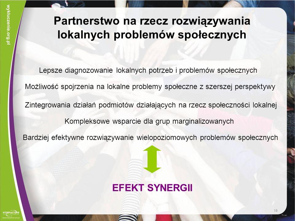 Partnerstwo na rzecz rozwiązywania lokalnych problemów społecznych Zintegrowania działań podmiotów działających na rzecz społeczności lokalnej Bardzie