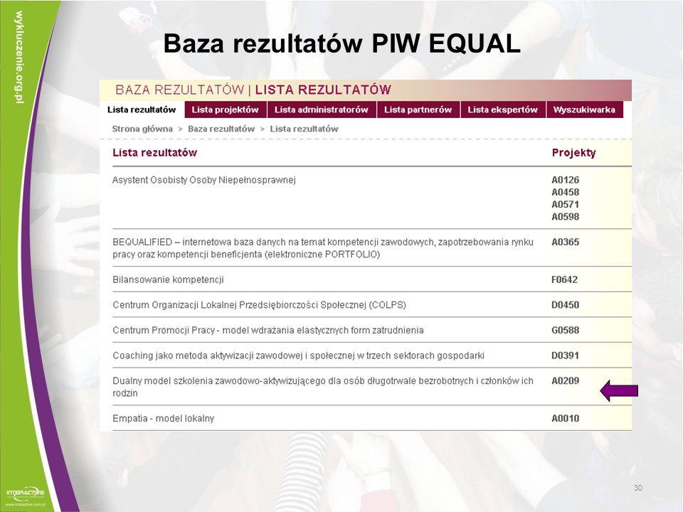 Baza rezultatów PIW EQUAL 30