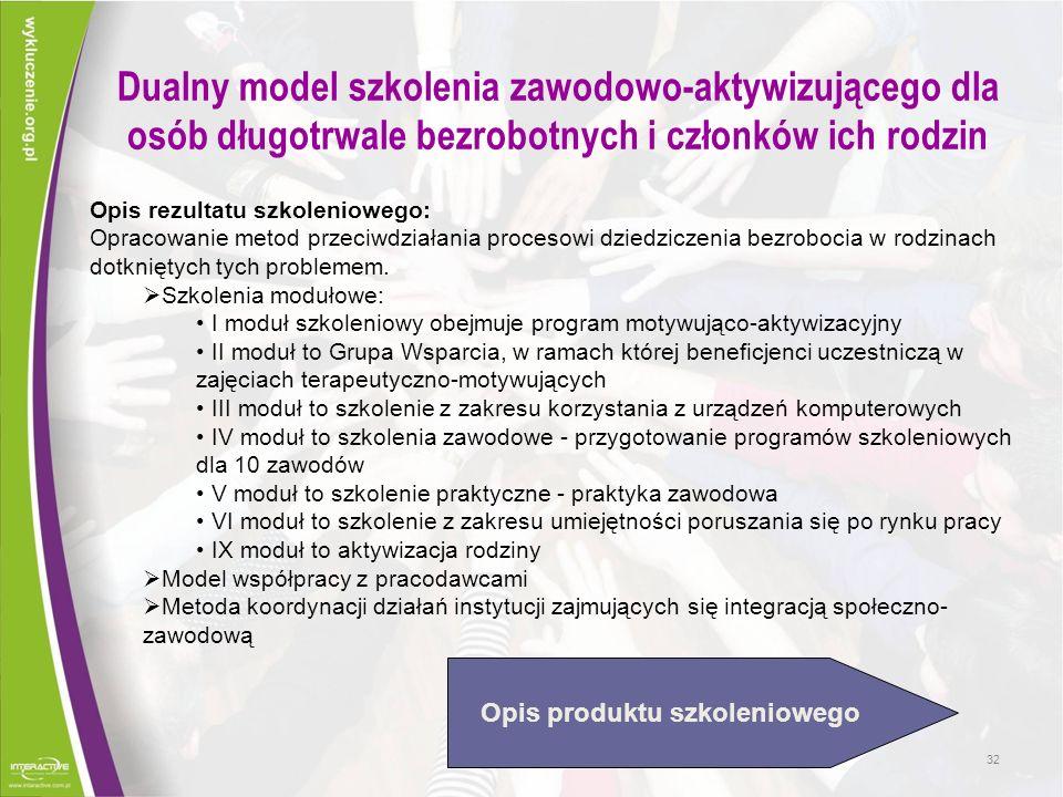 Dualny model szkolenia zawodowo-aktywizującego dla osób długotrwale bezrobotnych i członków ich rodzin Opis rezultatu szkoleniowego: Opracowanie metod