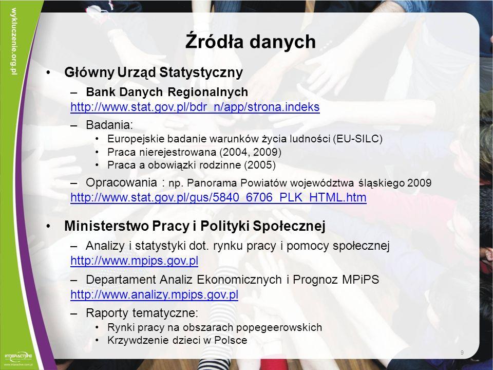 Źródła danych Główny Urząd Statystyczny –Bank Danych Regionalnych http://www.stat.gov.pl/bdr_n/app/strona.indeks –Badania: Europejskie badanie warunkó
