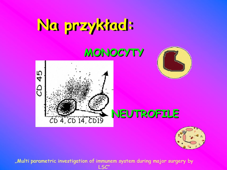 Na przykład: MONOCYTY NEUTROFILE Multi parametric investigation of immunem system during major surgery by LSC