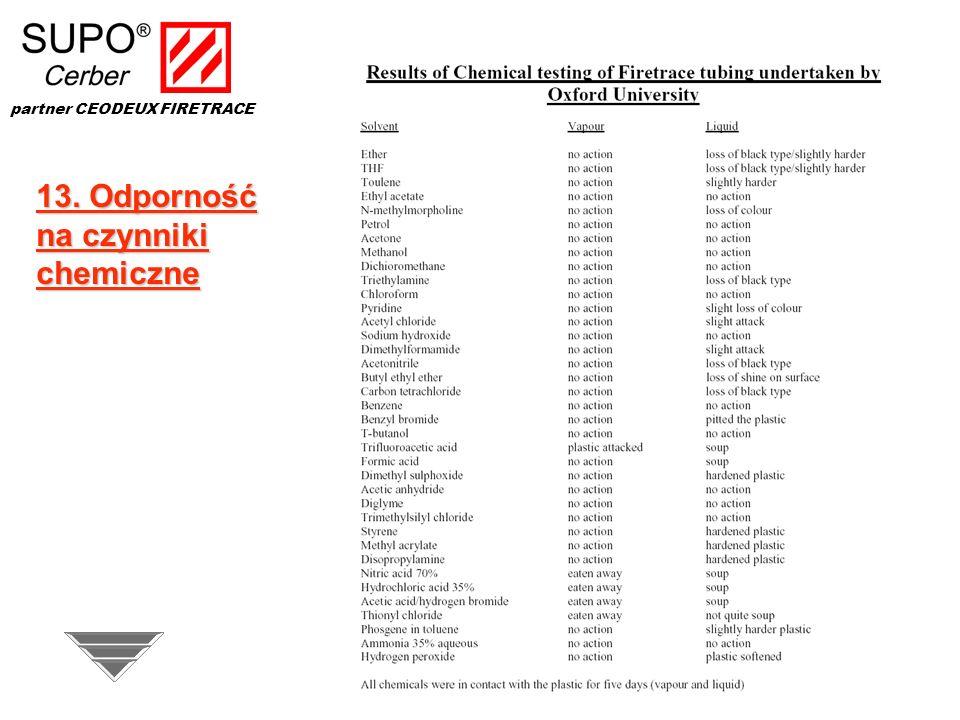 13. Odporność na czynniki chemiczne 13. Odporność na czynniki chemiczne partner CEODEUX FIRETRACE