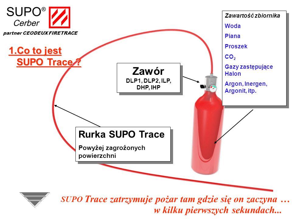 1.Co to jest SUPO Trace ? SUPO Trace ? SUPO Trace zatrzymuje pożar tam gdzie się on zaczyna … w kilku pierwszych sekundach... Zawór DLP1, DLP2, ILP, D