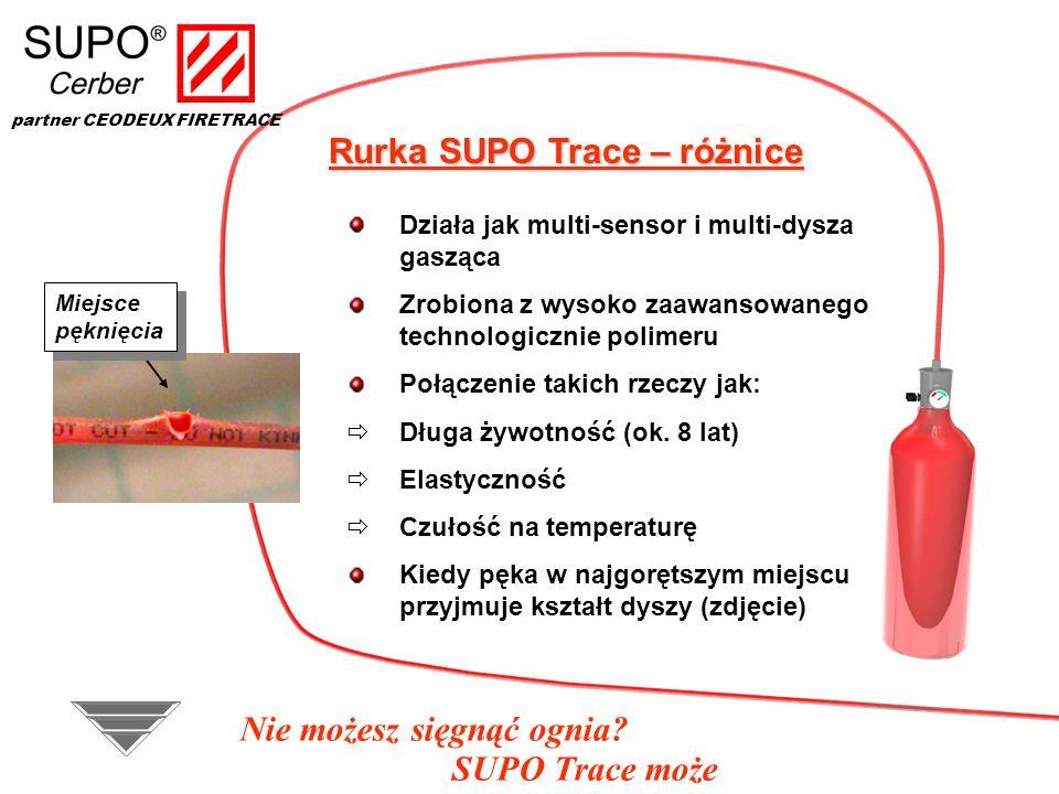 Rurka SUPO Trace – różnice Działa jak multi-sensor i multi-dysza gasząca Zrobiona z wysoko zaawansowanego technologicznie polimeru Połączenie takich r
