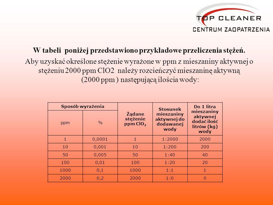 W tabeli poniżej przedstawiono przykładowe przeliczenia stężeń. Aby uzyskać określone stężenie wyrażone w ppm z mieszaniny aktywnej o stężeniu 2000 pp