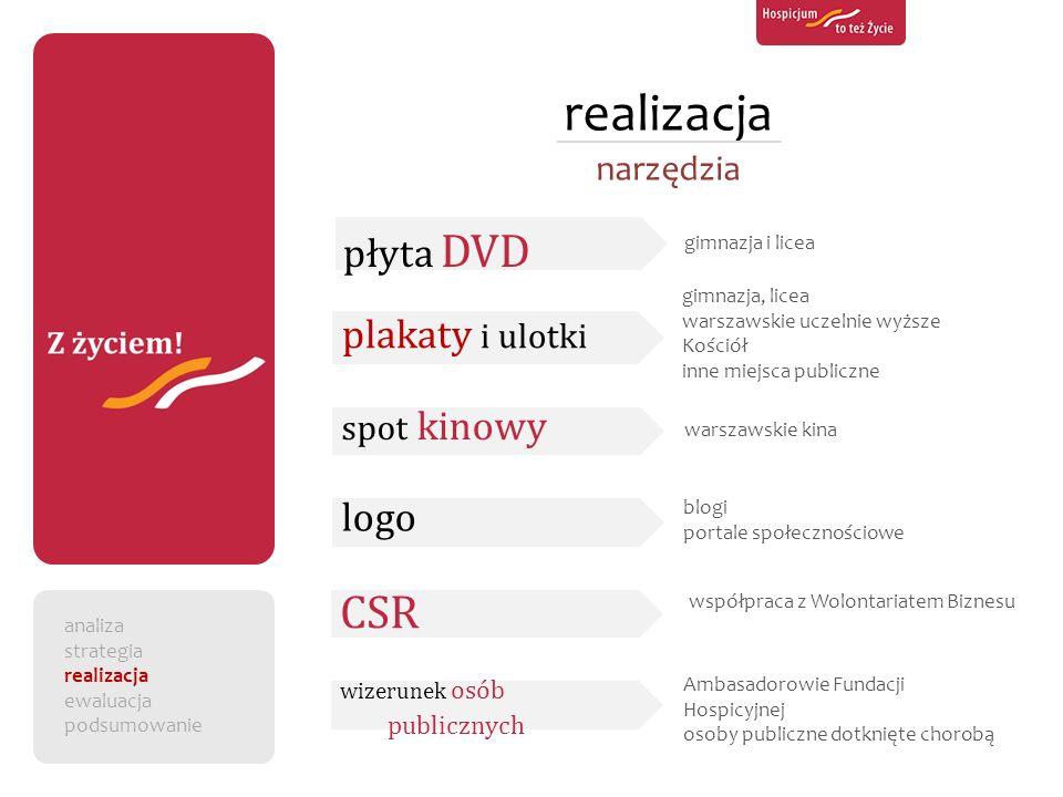 realizacja narzędzia płyta DVD spot kinowy plakaty i ulotki logo CSR wizerunek osób publicznych gimnazja i licea warszawskie kina gimnazja, licea wars