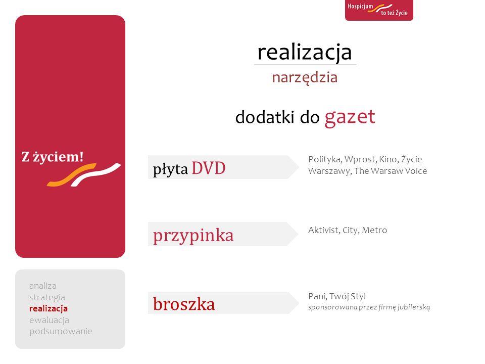 realizacja narzędzia płyta DVD broszka przypinka Polityka, Wprost, Kino, Życie Warszawy, The Warsaw Voice Pani, Twój Styl sponsorowana przez firmę jub
