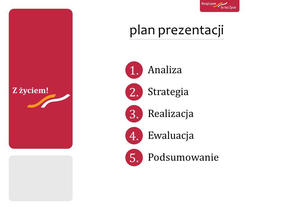 plan prezentacji 1. Analiza Strategia Realizacja Ewaluacja Podsumowanie 2. 3. 4. 5.