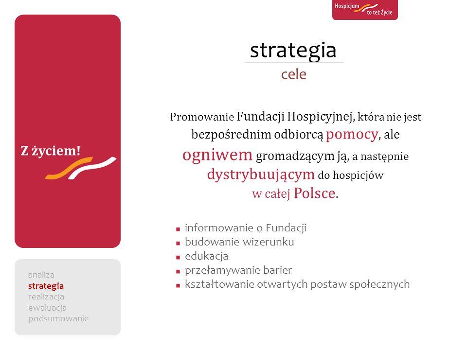 strategia cele Promowanie Fundacji Hospicyjnej, która nie jest bezpośrednim odbiorcą pomocy, ale ogniwem gromadzącym ją, a następnie dystrybuującym do