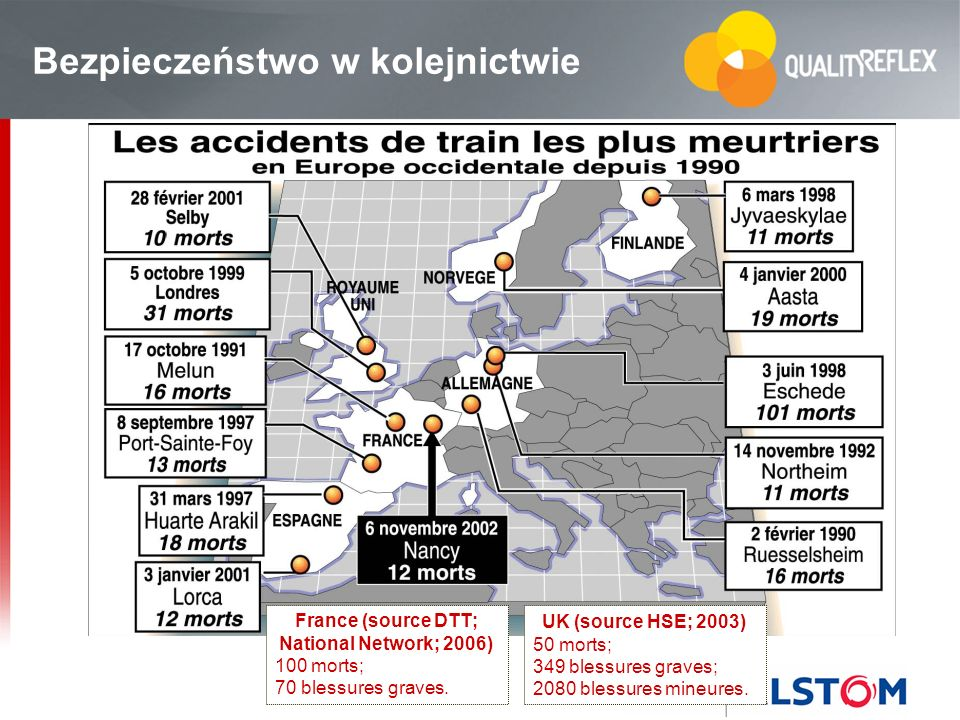 11 Bezpieczeństwo w kolejnictwie France (source DTT; National Network; 2006) 100 morts; 70 blessures graves. UK (source HSE; 2003) 50 morts; 349 bless