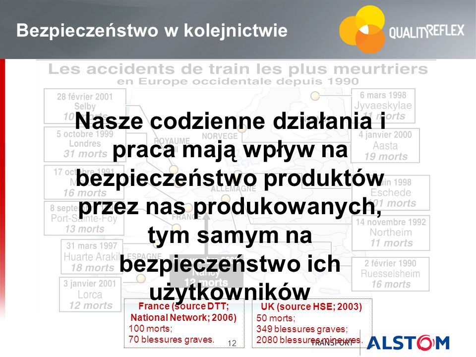 12 Bezpieczeństwo w kolejnictwie France (source DTT; National Network; 2006) 100 morts; 70 blessures graves. UK (source HSE; 2003) 50 morts; 349 bless
