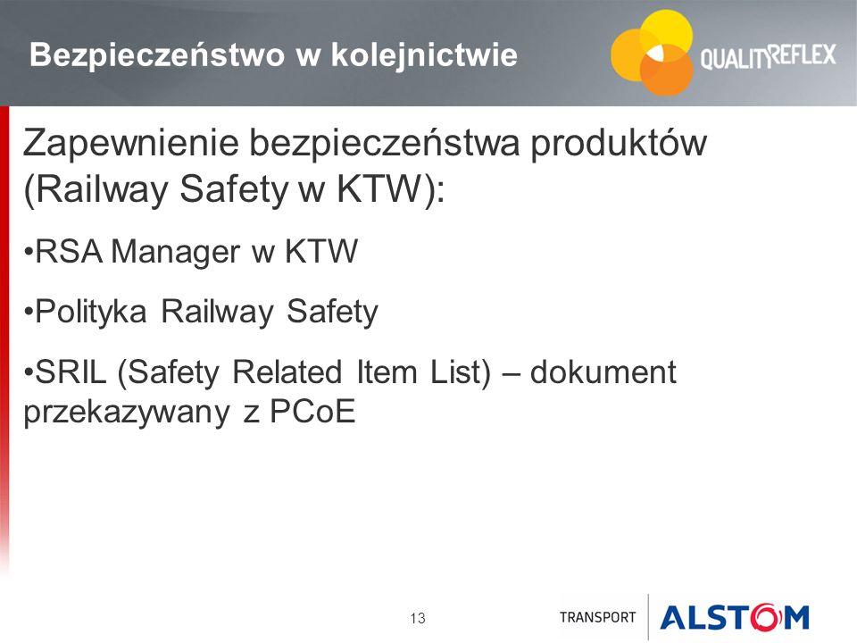 13 Zapewnienie bezpieczeństwa produktów (Railway Safety w KTW): RSA Manager w KTW Polityka Railway Safety SRIL (Safety Related Item List) – dokument p