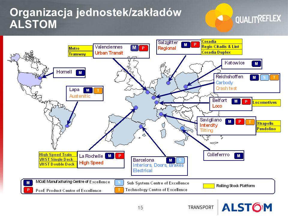 15 Organizacja jednostek/zakładów ALSTOM