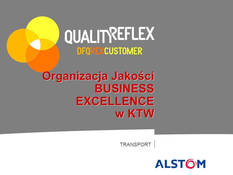 TRANSPORT Organizacja Jakości BUSINESS EXCELLENCE w KTW