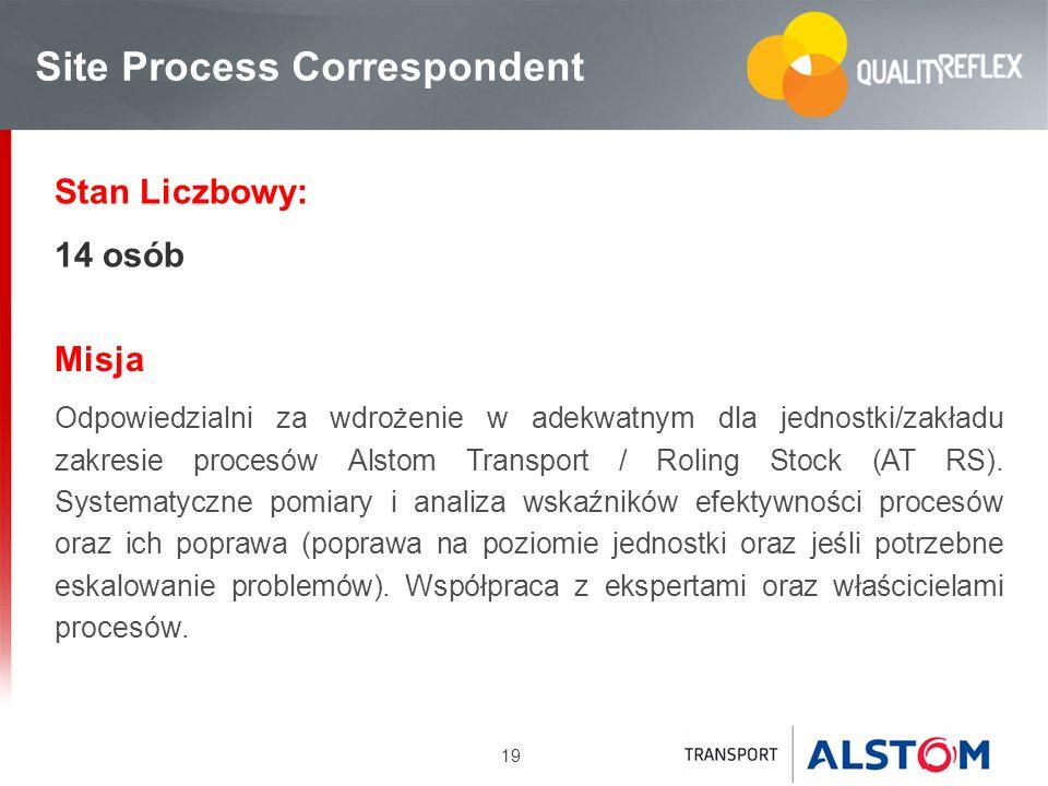 19 Site Process Correspondent Misja Odpowiedzialni za wdrożenie w adekwatnym dla jednostki/zakładu zakresie procesów Alstom Transport / Roling Stock (