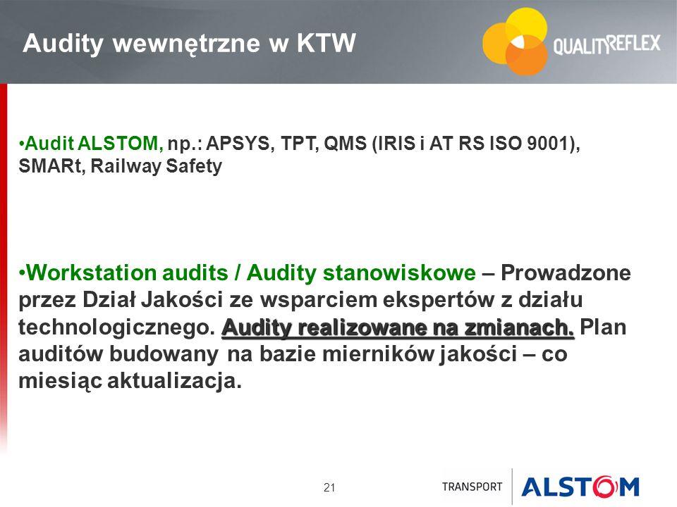 21 Audit ALSTOM, np.: APSYS, TPT, QMS (IRIS i AT RS ISO 9001), SMARt, Railway Safety Audity realizowane na zmianach.Workstation audits / Audity stanow