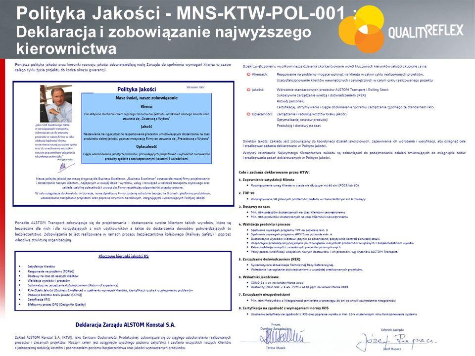 25 Polityka Jakości - MNS-KTW-POL-001 : Deklaracja i zobowiązanie najwyższego kierownictwa