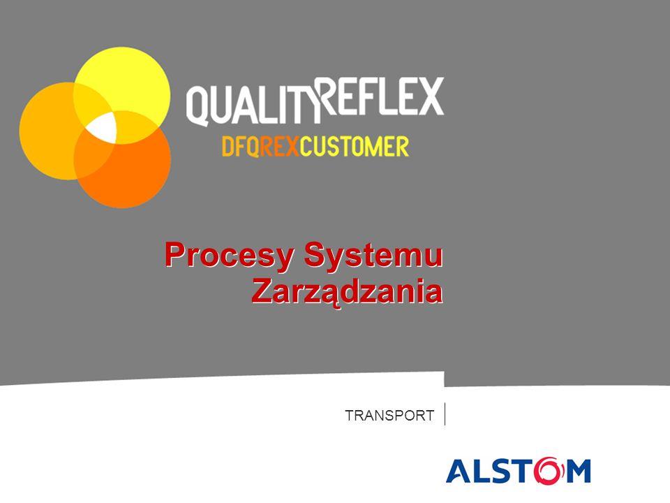 TRANSPORT Procesy Systemu Zarządzania