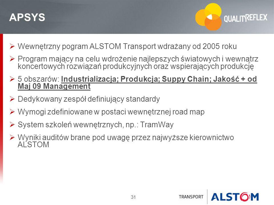 31 APSYS Wewnętrzny pogram ALSTOM Transport wdrażany od 2005 roku Program mający na celu wdrożenie najlepszych światowych i wewnątrz koncertowych rozw