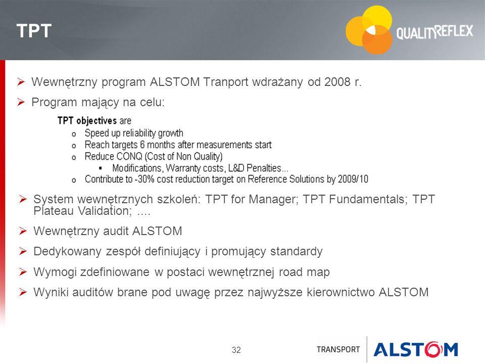 32 TPT Wewnętrzny program ALSTOM Tranport wdrażany od 2008 r. Program mający na celu: System wewnętrznych szkoleń: TPT for Manager; TPT Fundamentals;