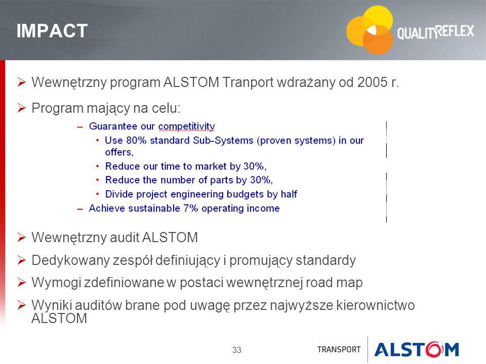 33 IMPACT Wewnętrzny program ALSTOM Tranport wdrażany od 2005 r. Program mający na celu: Wewnętrzny audit ALSTOM Dedykowany zespół definiujący i promu